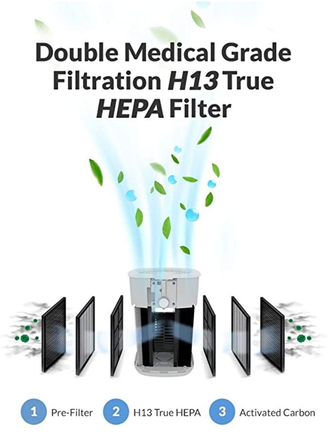 FILTRU HEPA JR6